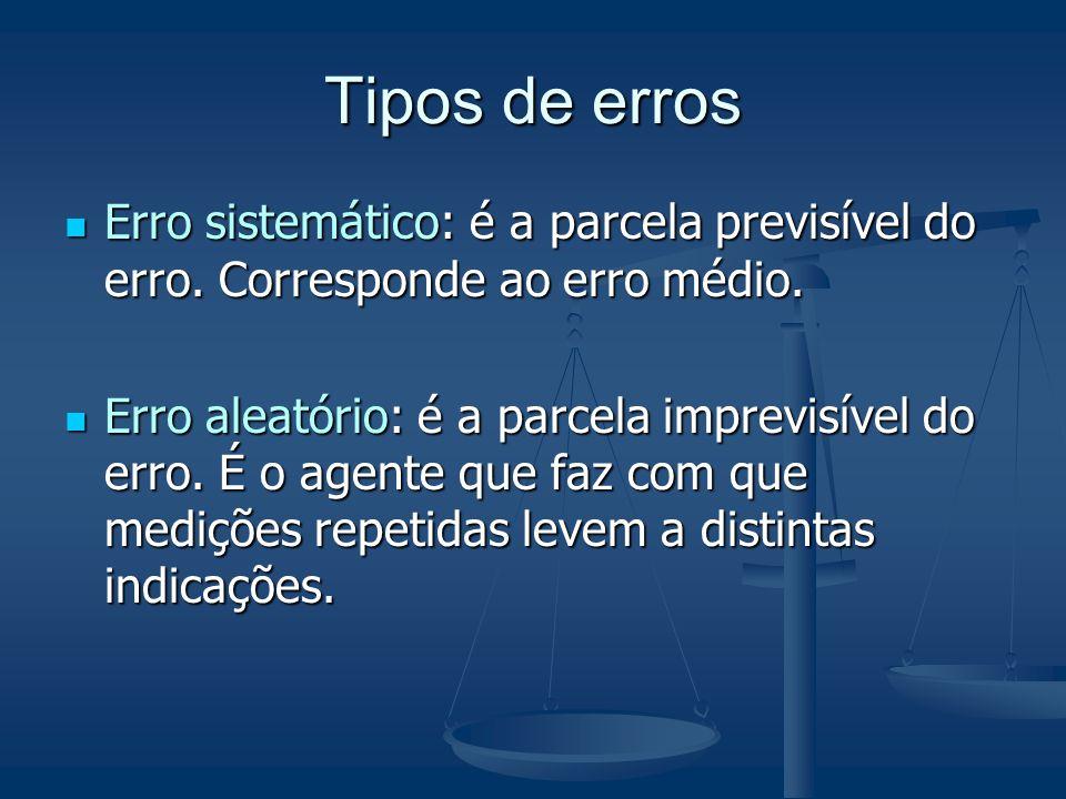 Tipos de erros Erro sistemático: é a parcela previsível do erro. Corresponde ao erro médio. Erro sistemático: é a parcela previsível do erro. Correspo