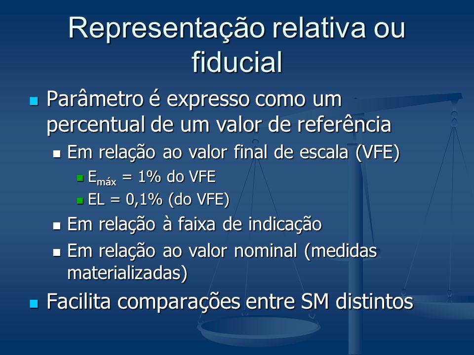 Representação relativa ou fiducial Parâmetro é expresso como um percentual de um valor de referência Parâmetro é expresso como um percentual de um val
