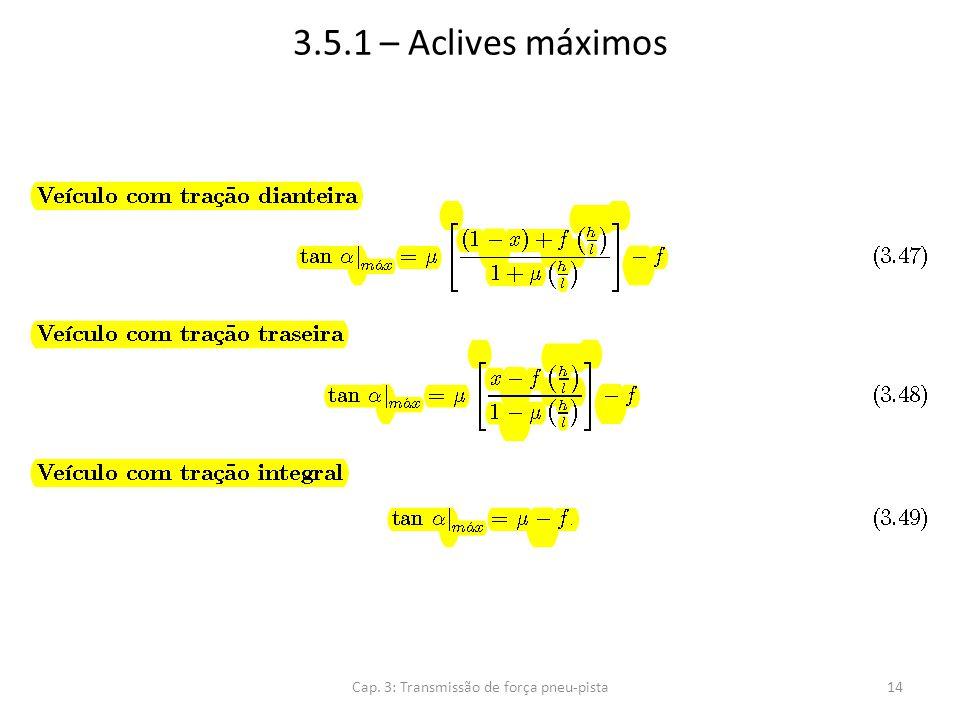 3.5.1 – Aclives máximos Cap. 3: Transmissão de força pneu-pista14