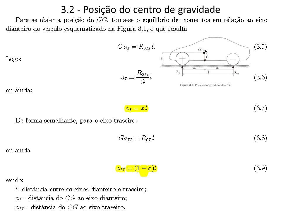 3.2 - Posição do centro de gravidade Cap. 3: Transmissão de força pneu-pista4