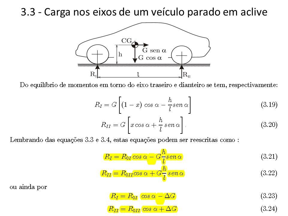 3.5.2 – Acelerações máximas Cap. 3: Transmissão de força pneu-pista16
