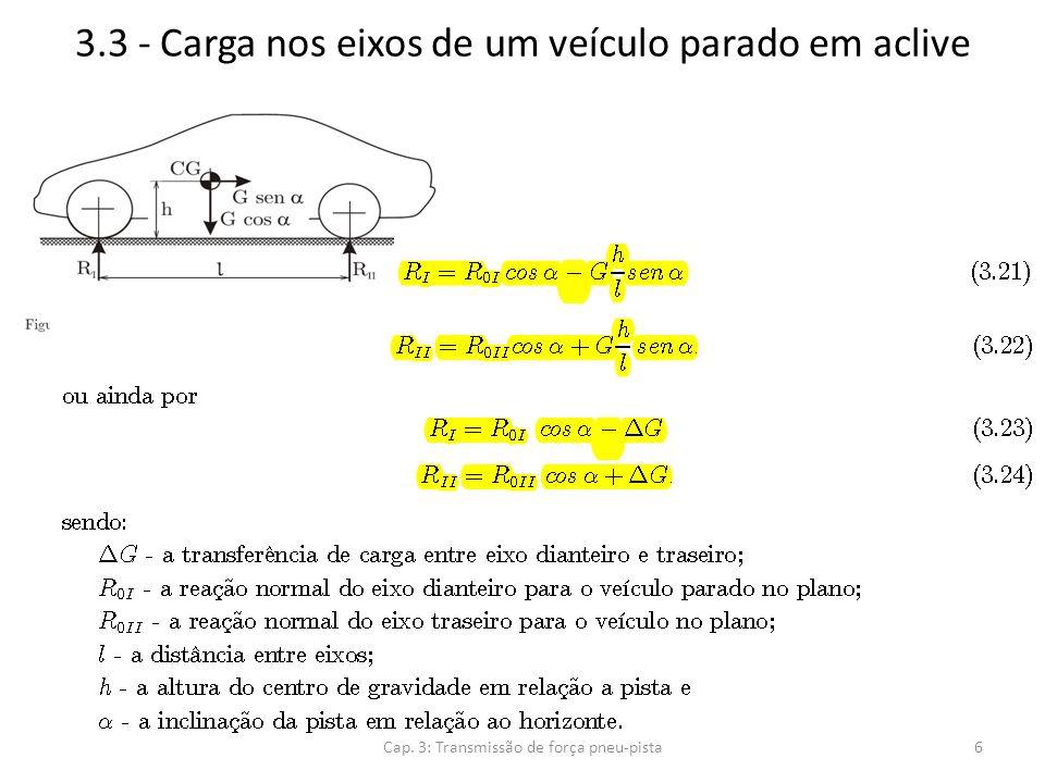 3.3 - Carga nos eixos de um veículo parado em aclive Cap. 3: Transmissão de força pneu-pista6