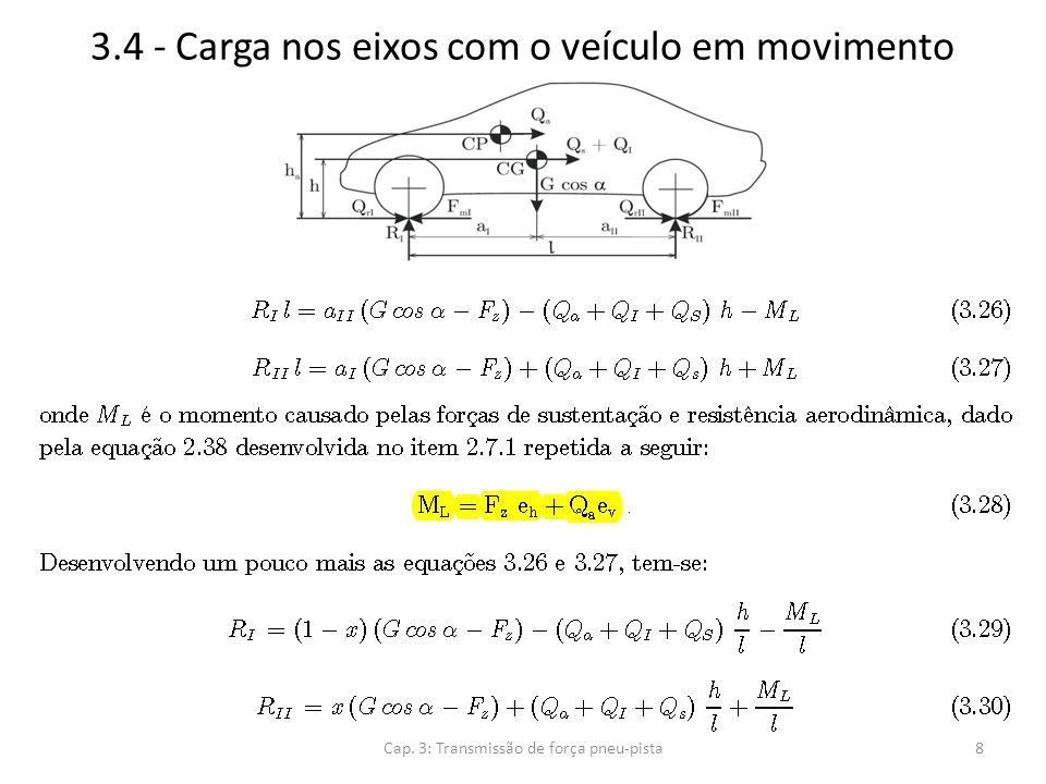 3.4 - Carga nos eixos com o veículo em movimento Cap. 3: Transmissão de força pneu-pista9
