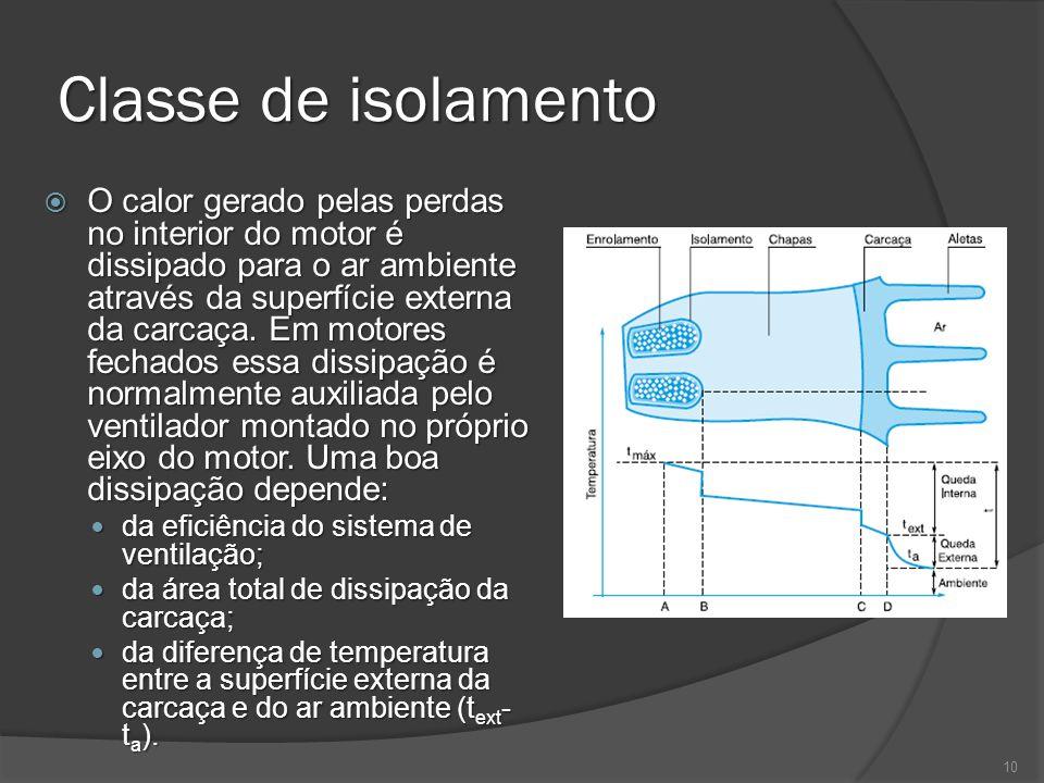 Classe de isolamento O calor gerado pelas perdas no interior do motor é dissipado para o ar ambiente através da superfície externa da carcaça. Em moto