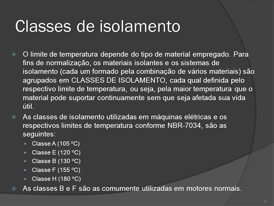 Classes de isolamento O limite de temperatura depende do tipo de material empregado. Para fins de normalização, os materiais isolantes e os sistemas d