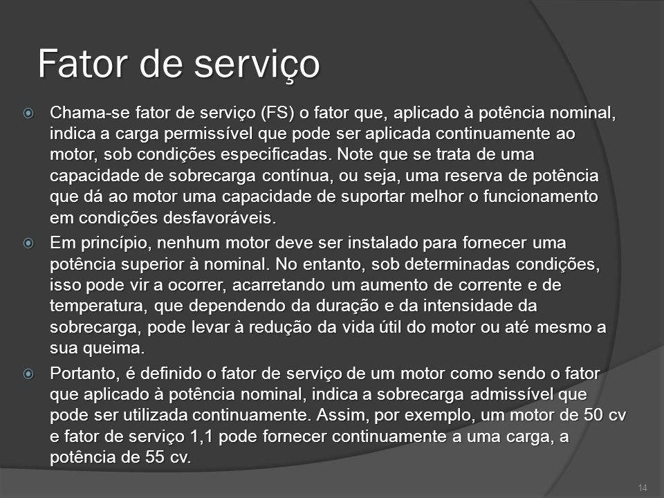 Fator de serviço Chama-se fator de serviço (FS) o fator que, aplicado à potência nominal, indica a carga permissível que pode ser aplicada continuamen