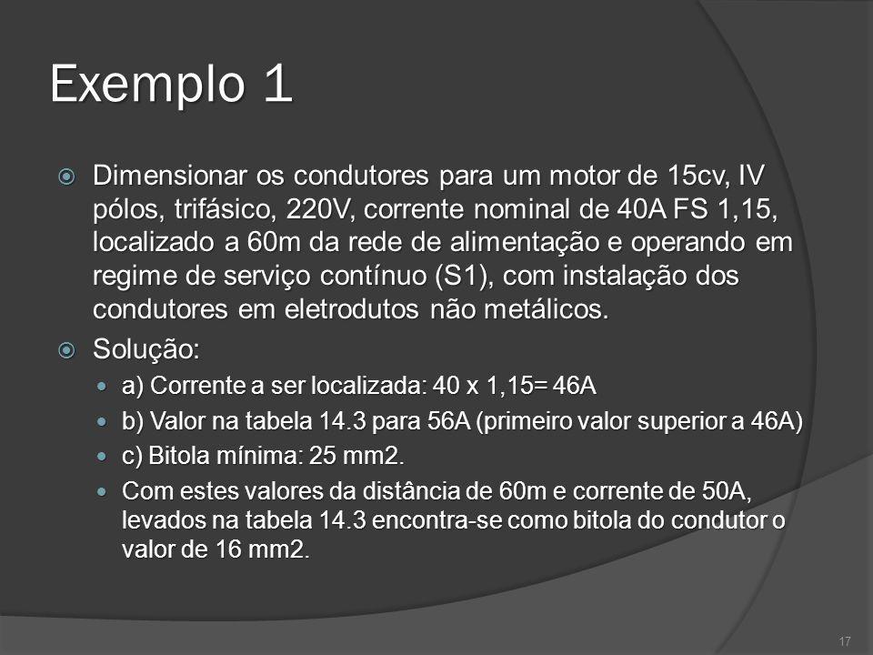 Exemplo 1 Dimensionar os condutores para um motor de 15cv, IV pólos, trifásico, 220V, corrente nominal de 40A FS 1,15, localizado a 60m da rede de ali