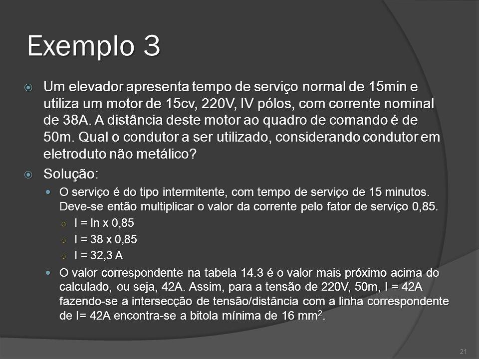 Exemplo 3 Um elevador apresenta tempo de serviço normal de 15min e utiliza um motor de 15cv, 220V, IV pólos, com corrente nominal de 38A. A distância