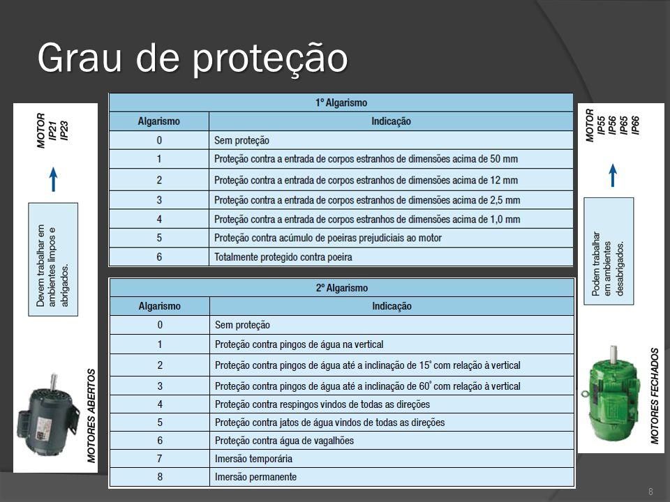 Grau de proteção 8
