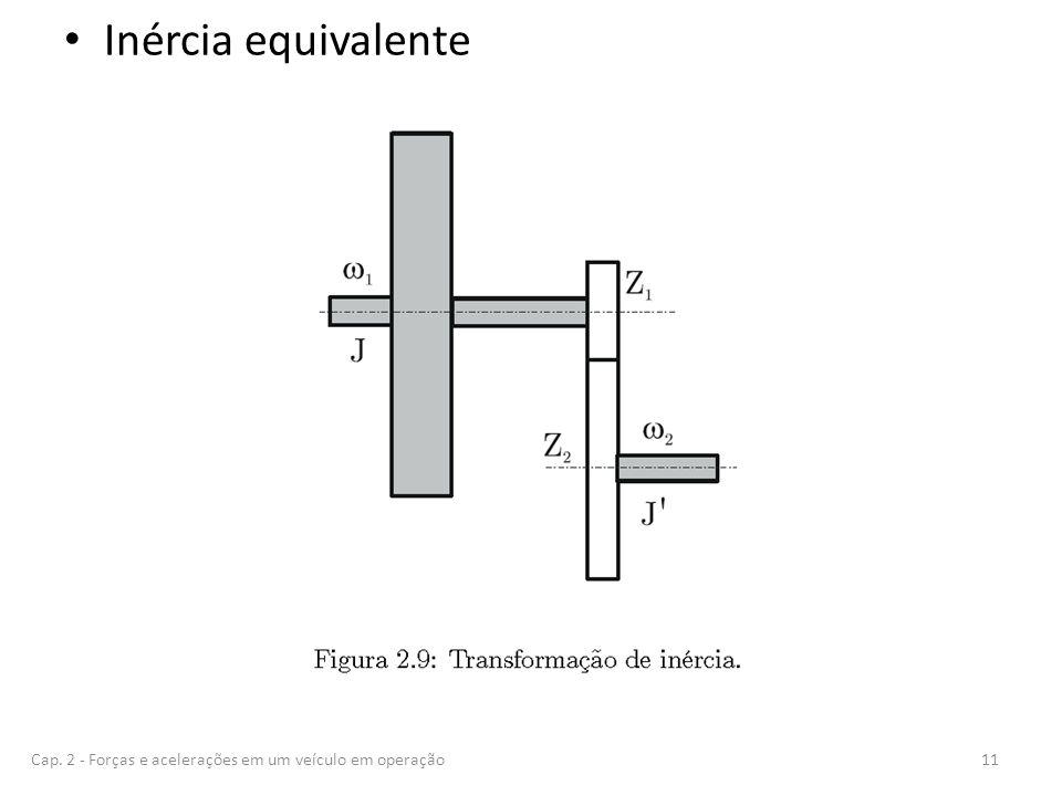 11Cap. 2 - Forças e acelerações em um veículo em operação Inércia equivalente
