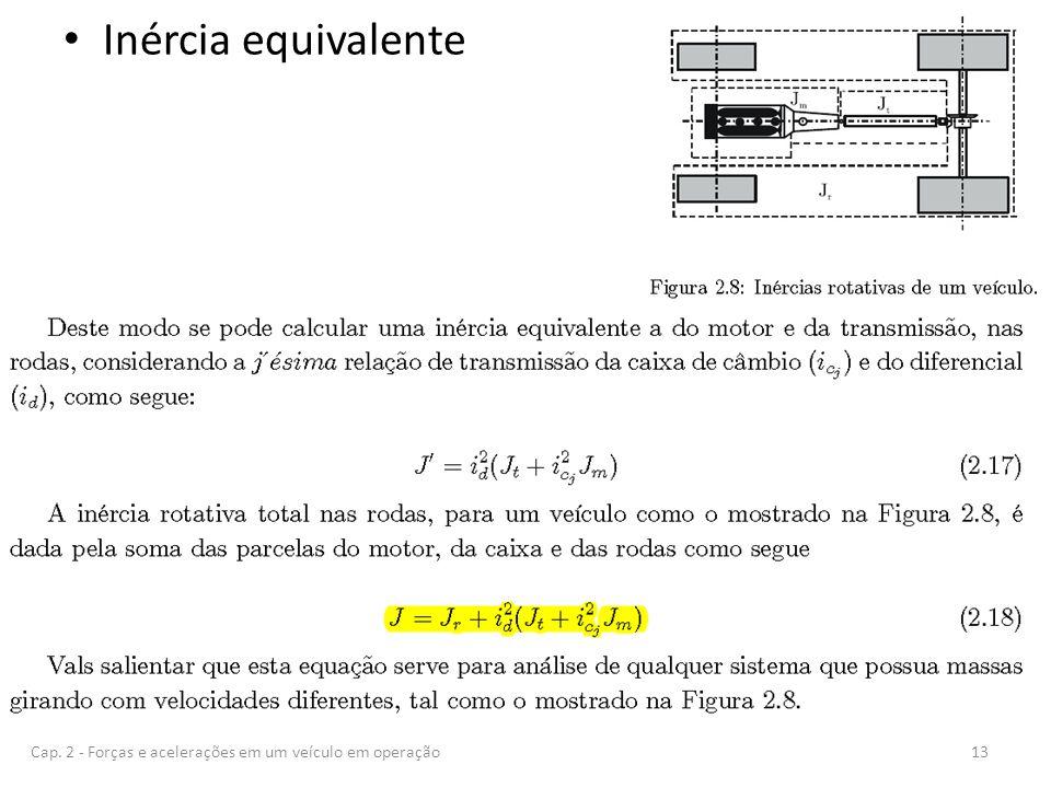 13Cap. 2 - Forças e acelerações em um veículo em operação Inércia equivalente