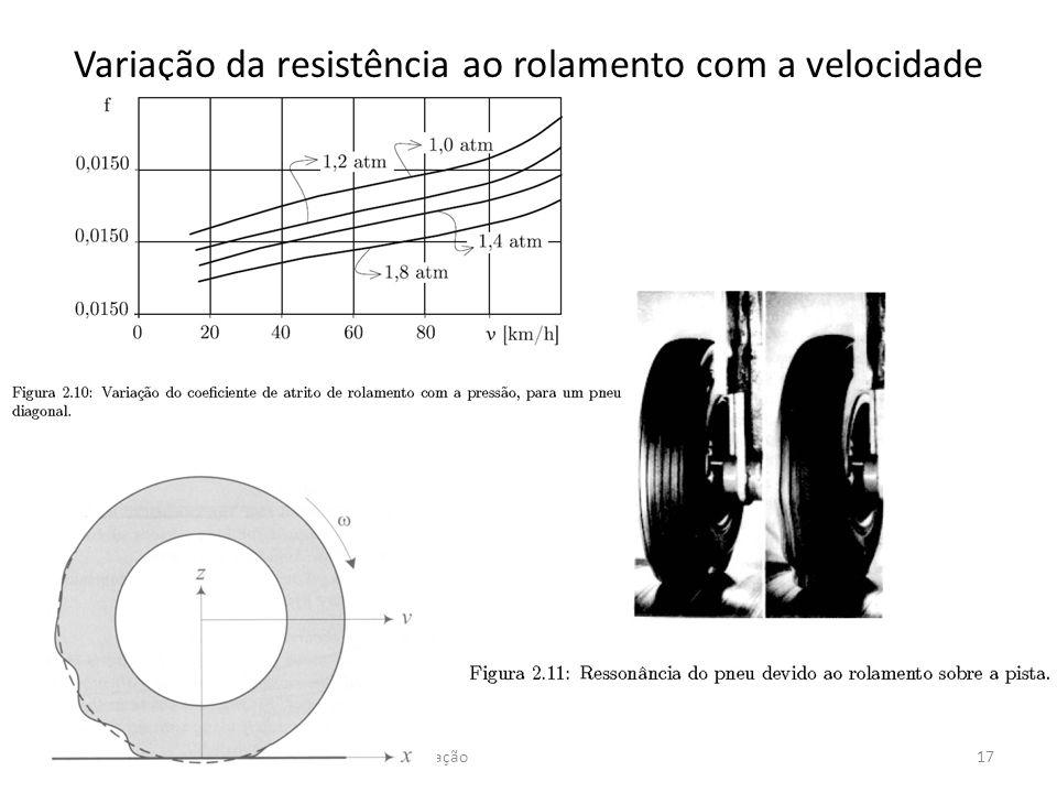 Variação da resistência ao rolamento com a velocidade Cap. 2 - Forças e acelerações em um veículo em operação17