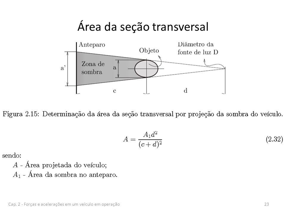 Área da seção transversal Cap. 2 - Forças e acelerações em um veículo em operação23