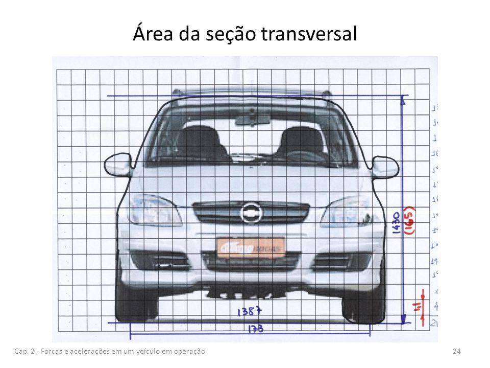 Área da seção transversal Cap. 2 - Forças e acelerações em um veículo em operação24