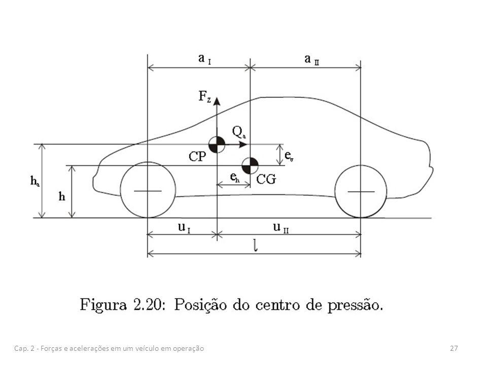 27Cap. 2 - Forças e acelerações em um veículo em operação