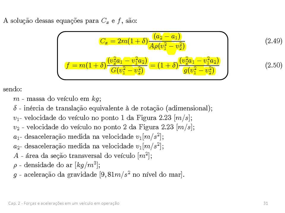 31Cap. 2 - Forças e acelerações em um veículo em operação