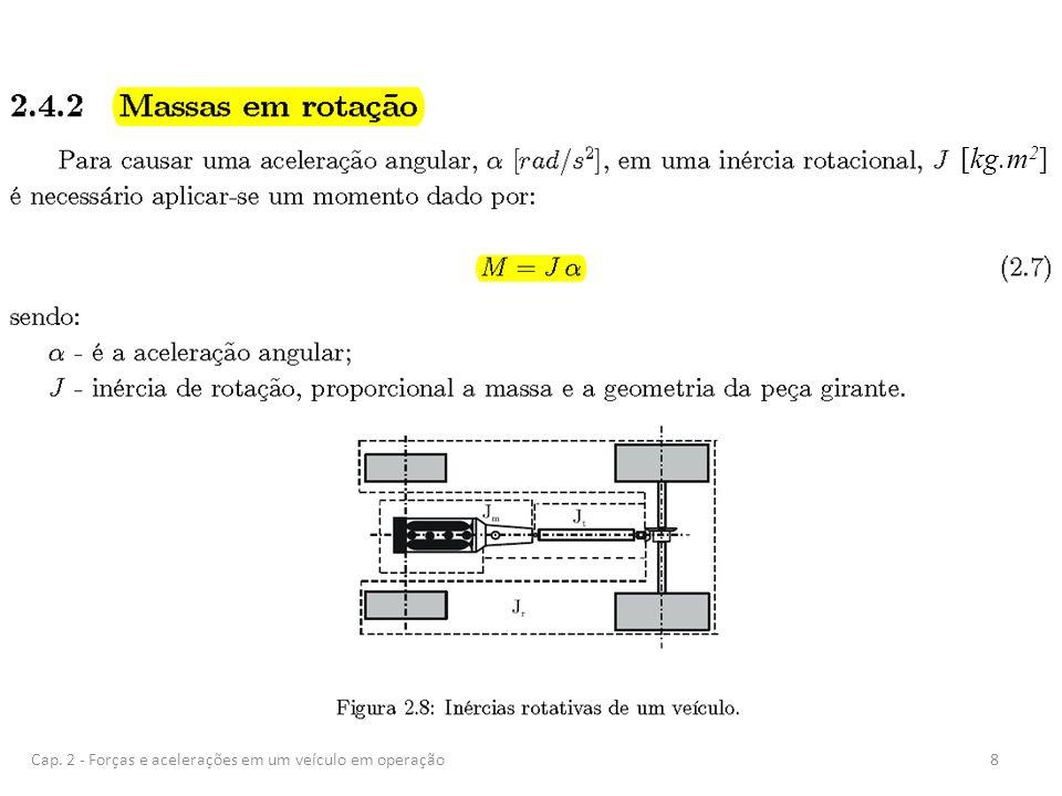 9Cap. 2 - Forças e acelerações em um veículo em operação