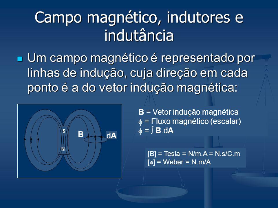 Campo magnético, indutores e indutância Um campo magnético é representado por linhas de indução, cuja direção em cada ponto é a do vetor indução magné