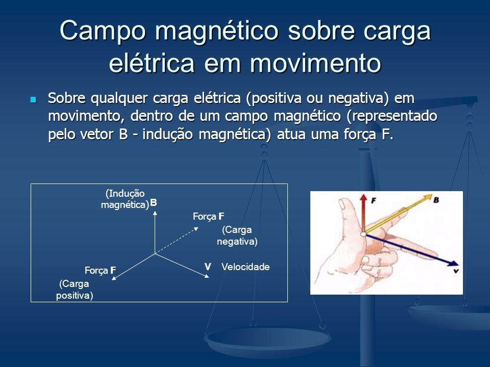 Campo magnético sobre carga elétrica em movimento Sobre qualquer carga elétrica (positiva ou negativa) em movimento, dentro de um campo magnético (rep