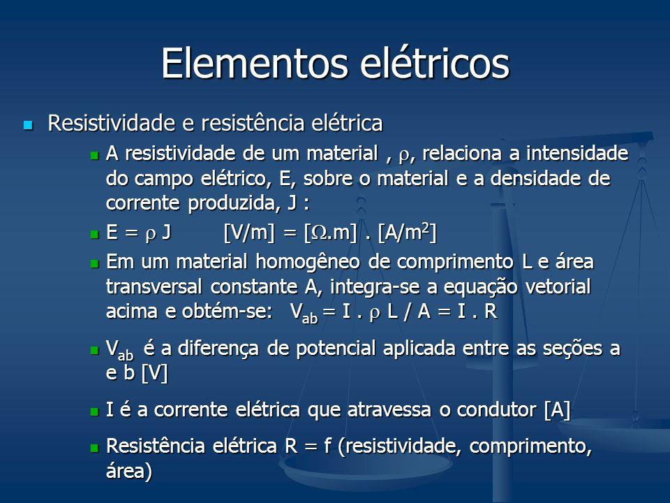 Elementos elétricos Resistividade e resistência elétrica Resistividade e resistência elétrica A resistividade de um material,, relaciona a intensidade