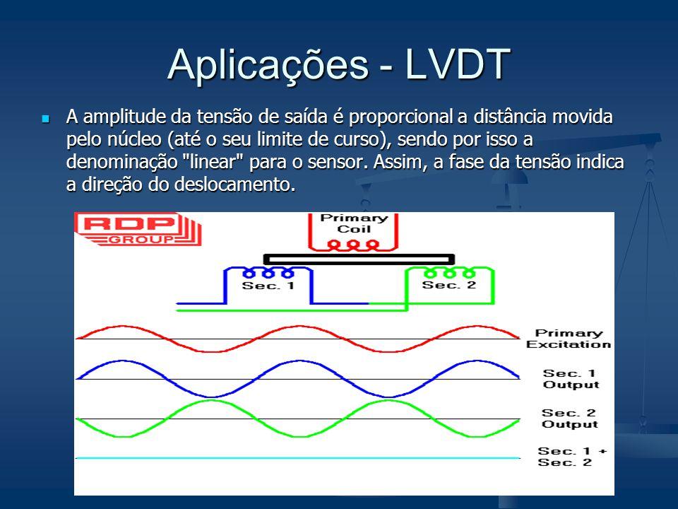 Aplicações - LVDT A amplitude da tensão de saída é proporcional a distância movida pelo núcleo (até o seu limite de curso), sendo por isso a denominaç