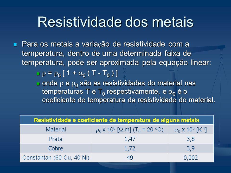 Resistividade dos metais Para os metais a varia ç ão de resistividade com a temperatura, dentro de uma determinada faixa de temperatura, pode ser apro