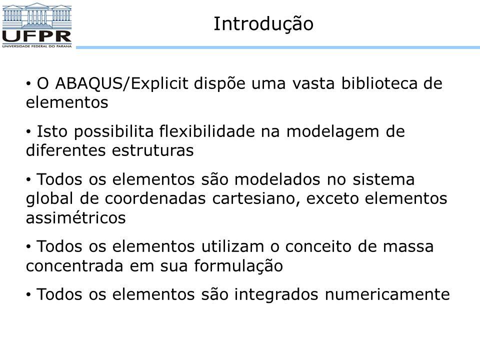 Bibliografia ABAQUS/Explicit : Advanced Topics. Lecture 2 – Elements ABAQUS V6.8 - Documentation