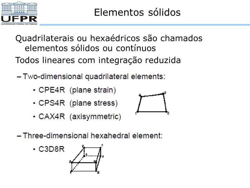 Elementos de viga e treliças O conceito de vigas reduz um problema contínuo e 3D para uma linha modelo.