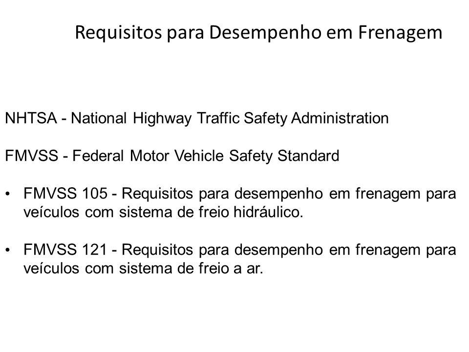 Requisitos para Desempenho em Frenagem NHTSA - National Highway Traffic Safety Administration FMVSS - Federal Motor Vehicle Safety Standard FMVSS 105