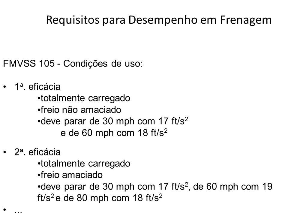 Requisitos para Desempenho em Frenagem FMVSS 105 - Condições de uso: 1 a. eficácia totalmente carregado freio não amaciado deve parar de 30 mph com 17