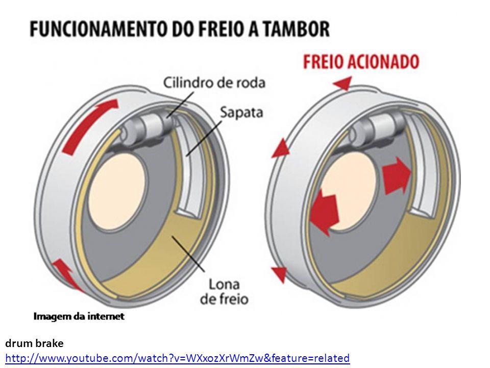 Força de frenagem para condições múltiplas de frenagem Válvula proporcional Ptimiza a distribuição de frenagem entre os eixos Caminhões: sensor de carga de inércia ABS