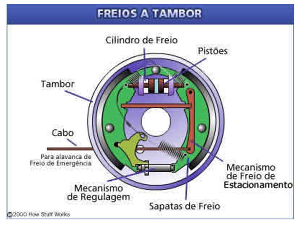 Demonstração Sistema de travagem anti-bloqueio (ABS) http://www.youtube.com/watch?v=gBdlgkf7NnE&feature=related Freios ABS - teste Bosch http://www.youtube.com/watch?v=ZP40PoAPDOM&playnext=1&list=PLC952005F967665B3&in dex=5 Funcionamento do ESP http://www.youtube.com/watch?v=6UMRJ02sr7A Actros Active System Brake.wmv http://www.youtube.com/watch?v=flgmZdqo3SI
