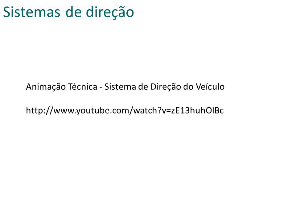 Animação Técnica - Sistema de Direção do Veículo http://www.youtube.com/watch?v=zE13huhOlBc Sistemas de direção
