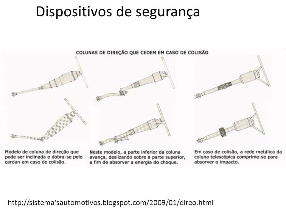 http://sistema sautomotivos.blogspot.com/2009/01/direo.html Dispositivos de segurança