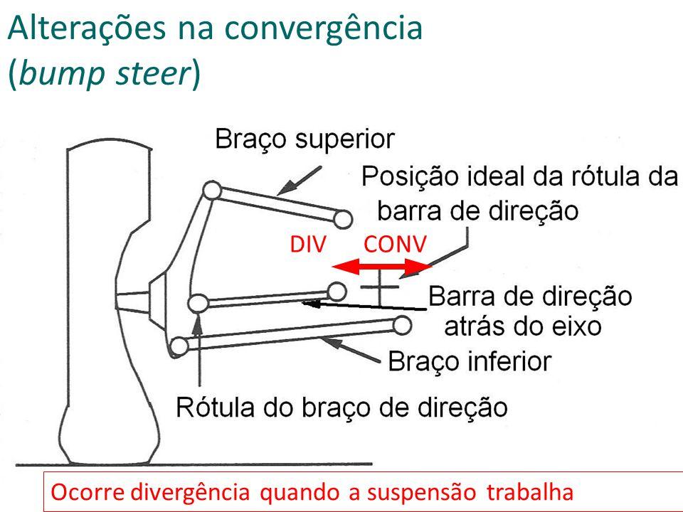 Ocorre divergência quando a suspensão trabalha DIV CONV Alterações na convergência (bump steer)