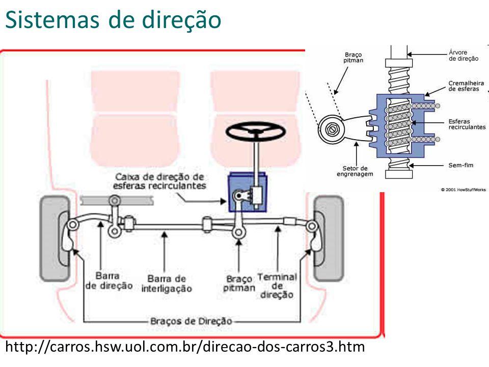 http://carros.hsw.uol.com.br/direcao-dos-carros3.htm Sistemas de direção