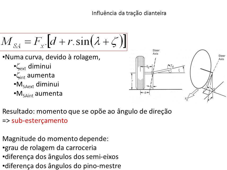 Numa curva, devido à rolagem, ext diminui int aumenta M SAext diminui M SAint aumenta Resultado: momento que se opõe ao ângulo de direção => sub-esterçamento Magnitude do momento depende: grau de rolagem da carroceria diferença dos ângulos dos semi-eixos diferença dos ângulos do pino-mestre
