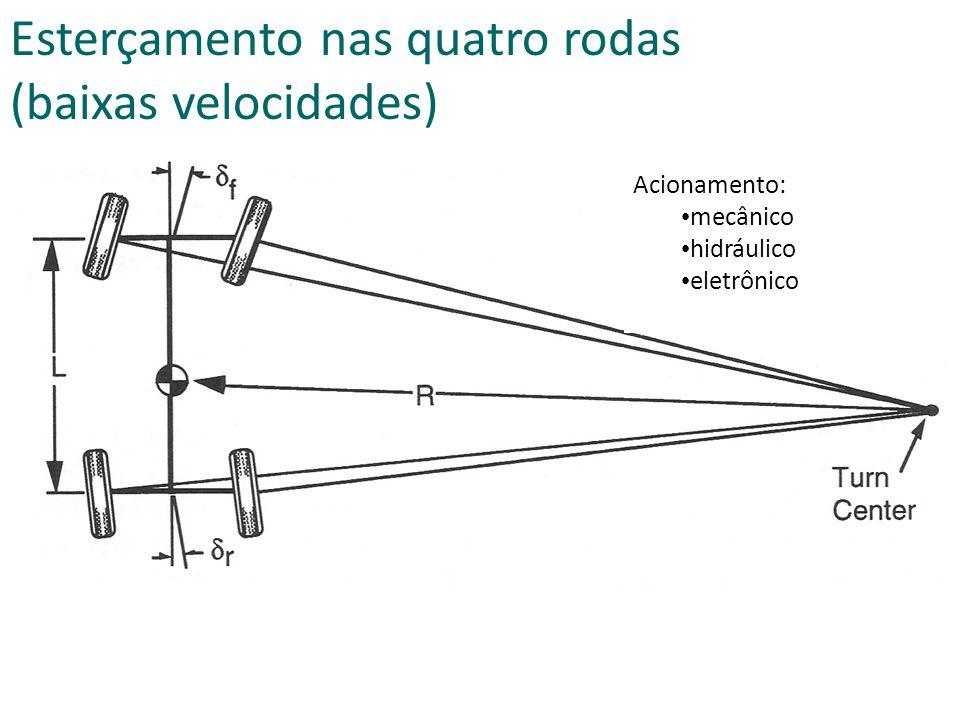 Acionamento: mecânico hidráulico eletrônico Esterçamento nas quatro rodas (baixas velocidades)