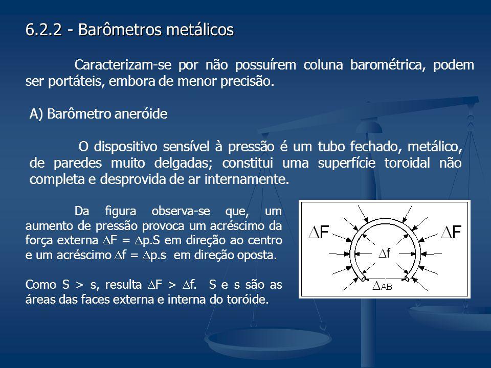 6.2.2 - Barômetros metálicos Caracterizam-se por não possuírem coluna barométrica, podem ser portáteis, embora de menor precisão. A) Barômetro aneróid