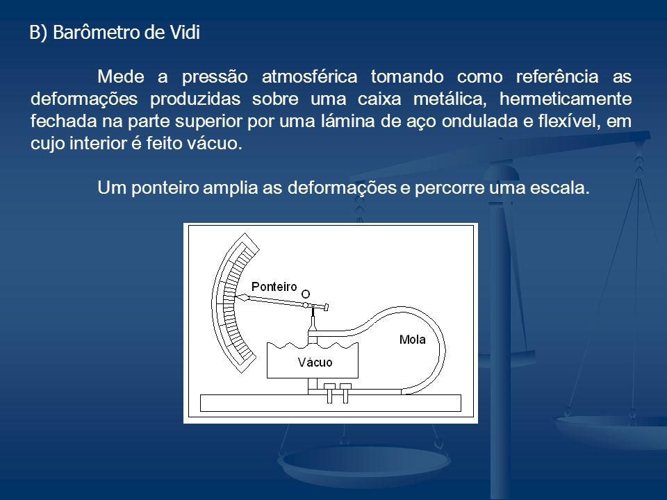 B) Barômetro de Vidi Mede a pressão atmosférica tomando como referência as deformações produzidas sobre uma caixa metálica, hermeticamente fechada na
