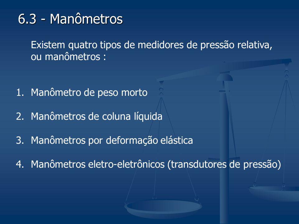 6.3 - Manômetros Existem quatro tipos de medidores de pressão relativa, ou manômetros : 1.Manômetro de peso morto 2.Manômetros de coluna líquida 3.Man