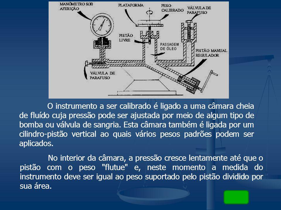 O instrumento a ser calibrado é ligado a uma câmara cheia de fluído cuja pressão pode ser ajustada por meio de algum tipo de bomba ou válvula de sangr