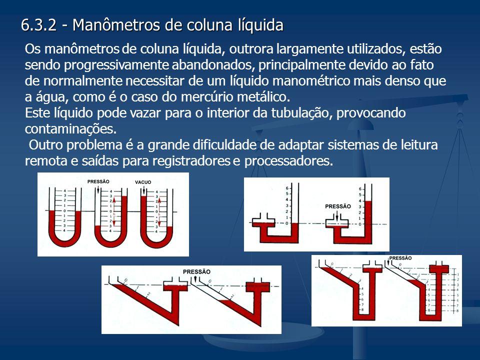 6.3.2 - Manômetros de coluna líquida Os manômetros de coluna líquida, outrora largamente utilizados, estão sendo progressivamente abandonados, princip