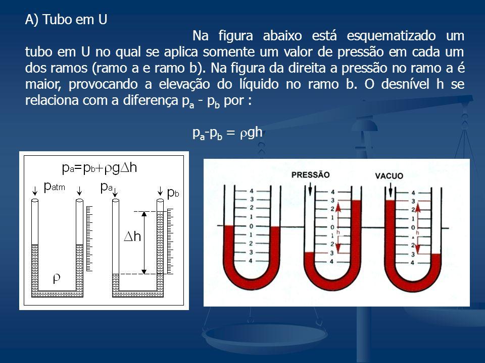 A) Tubo em U Na figura abaixo está esquematizado um tubo em U no qual se aplica somente um valor de pressão em cada um dos ramos (ramo a e ramo b). Na
