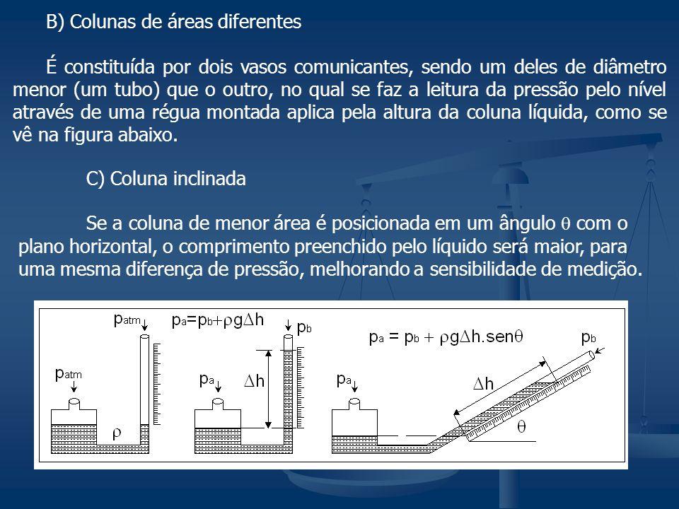 B) Colunas de áreas diferentes É constituída por dois vasos comunicantes, sendo um deles de diâmetro menor (um tubo) que o outro, no qual se faz a lei
