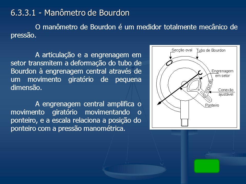 6.3.3.1 - Manômetro de Bourdon O manômetro de Bourdon é um medidor totalmente mecânico de pressão. A articulação e a engrenagem em setor transmitem a