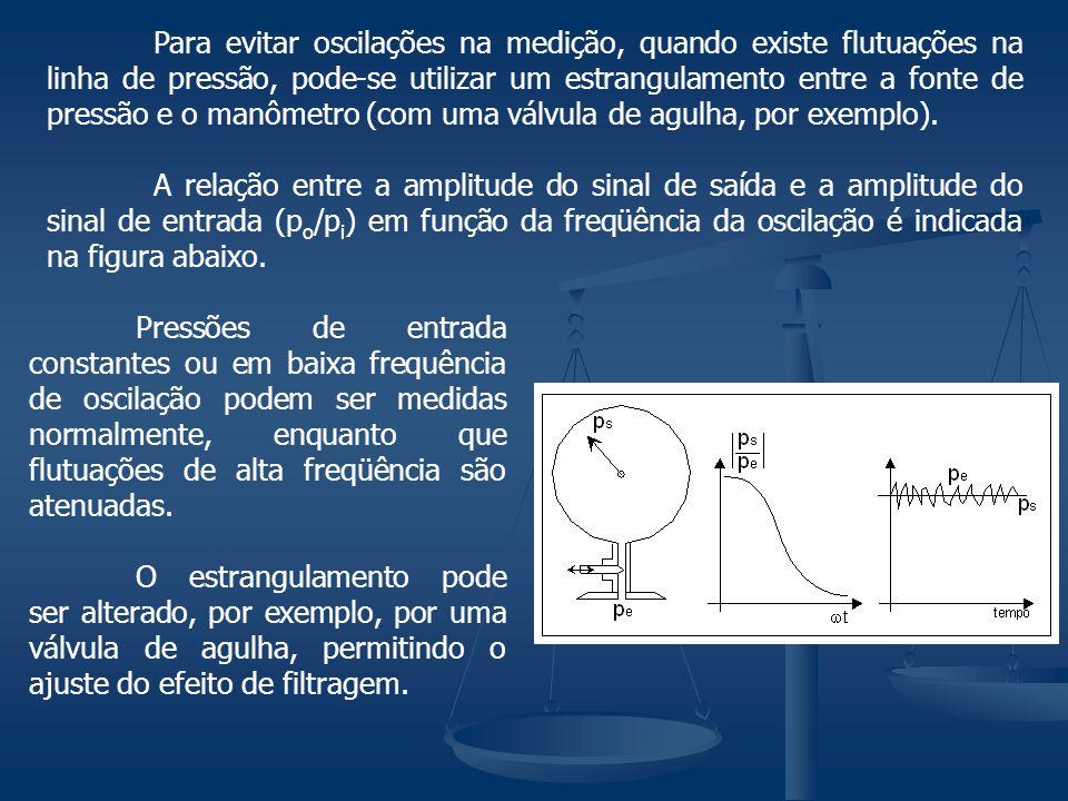 Para evitar oscilações na medição, quando existe flutuações na linha de pressão, pode-se utilizar um estrangulamento entre a fonte de pressão e o manô