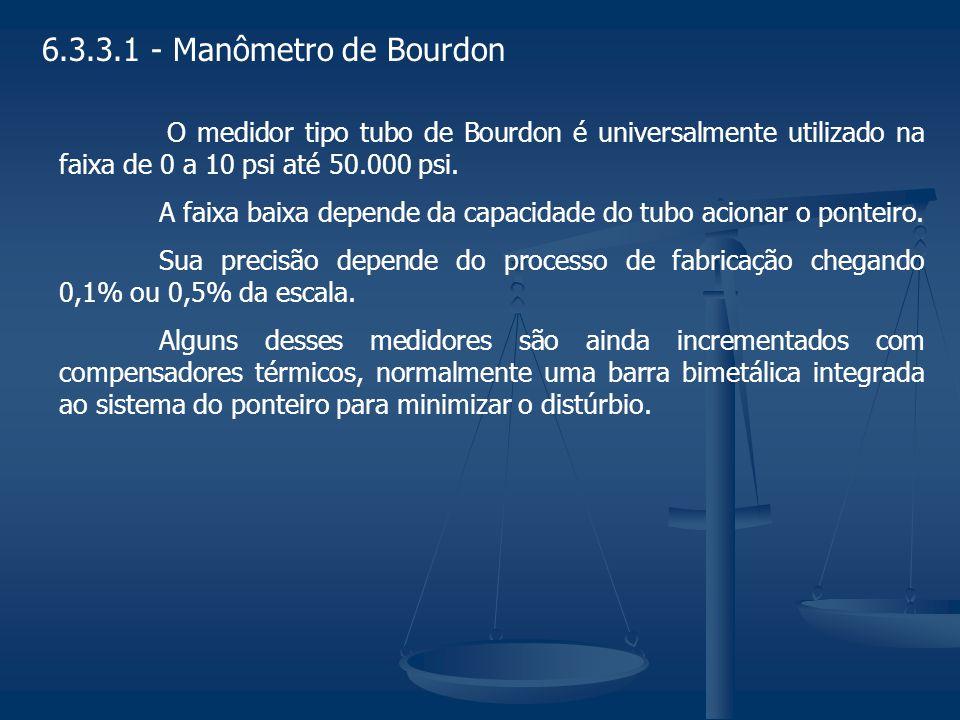 O medidor tipo tubo de Bourdon é universalmente utilizado na faixa de 0 a 10 psi até 50.000 psi. A faixa baixa depende da capacidade do tubo acionar o