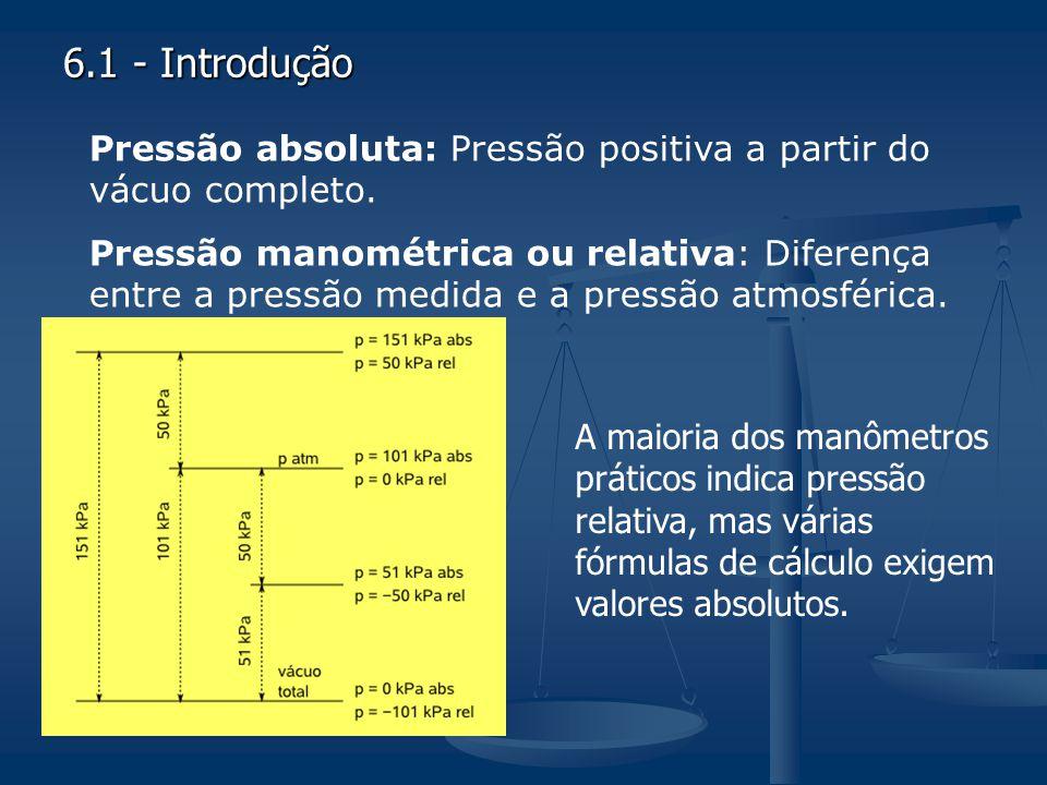 Pressão absoluta: Pressão positiva a partir do vácuo completo. Pressão manométrica ou relativa: Diferença entre a pressão medida e a pressão atmosféri