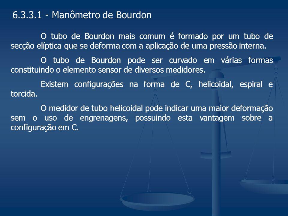 O tubo de Bourdon mais comum é formado por um tubo de secção elíptica que se deforma com a aplicação de uma pressão interna. O tubo de Bourdon pode se